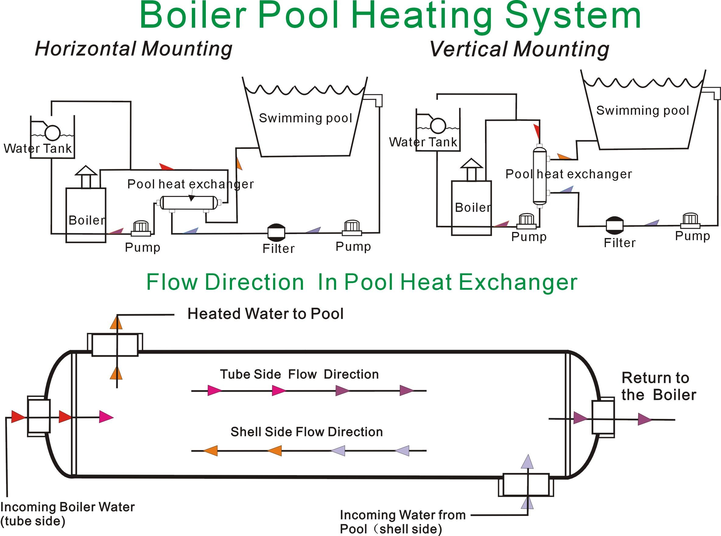 210 Kbtu Tube Amp Shell Stainless Steel Swimming Pool Heat